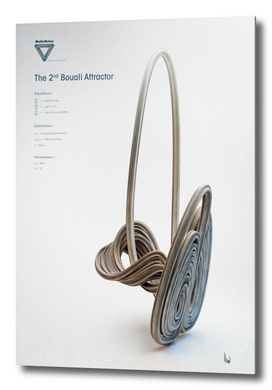 The 2nd Bouali Attractor