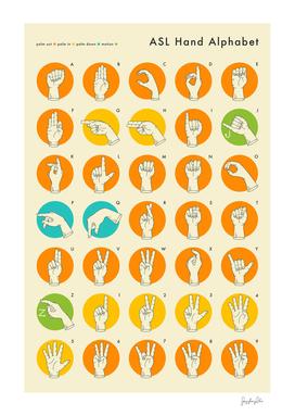 Sign Language Hand Alphabet