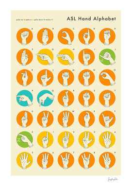 Sign Language Hand Alphabet