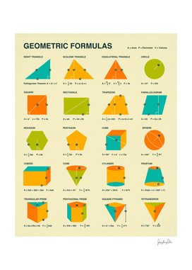 Common Geometric Formulas