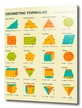 Common Geometric Formulas