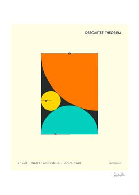 Descartes' Theorem (1)