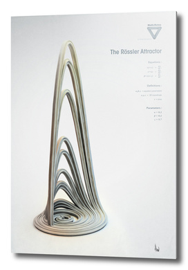The Rossler Attractor