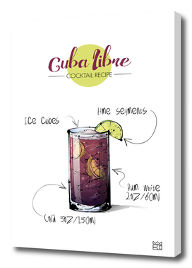 Cuba Libre cocktail recipe