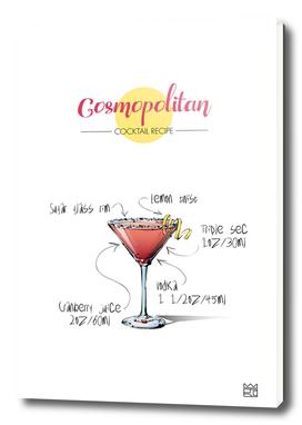 Cosmopolitan cocktail recipe