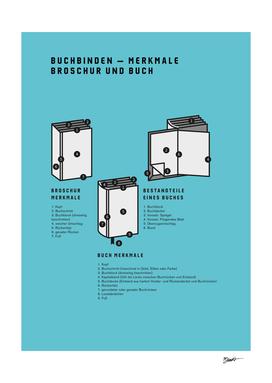 Buchbinden – Merkmale Broschur und Buch (in German)