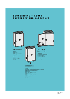 Bookbinding – About Paperback and Hardcover (in English)
