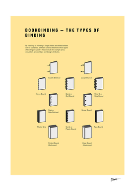 Bookbinding – The Types of Binding