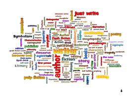 writing author motivation words