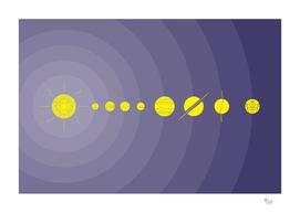 Minimalistic Solar System