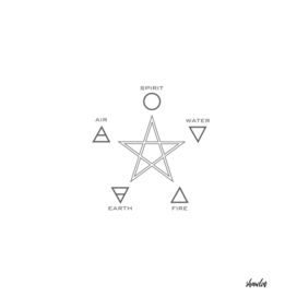 The five elements and 5 pointed star