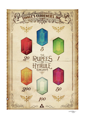 The Rupees of Hyrule