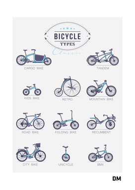 Classic Bicycle Types