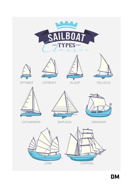 Classic Sailboat types