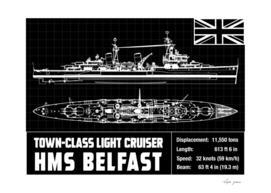 HMS BELFAST SHIP DIAGRAM