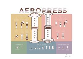 Aeropress Poster