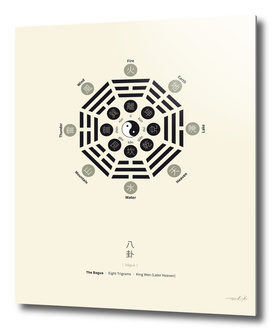 Bagua With Eight Trigrams