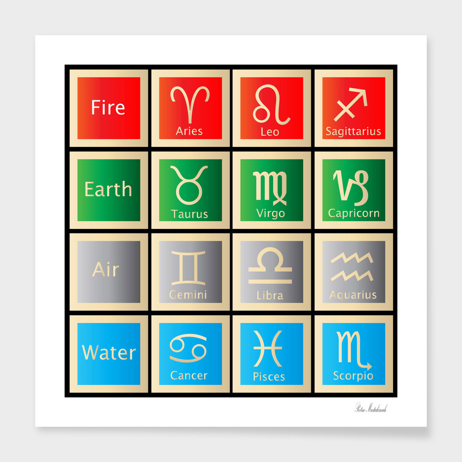 Set of the twelve signs of the zodiac astrology birth