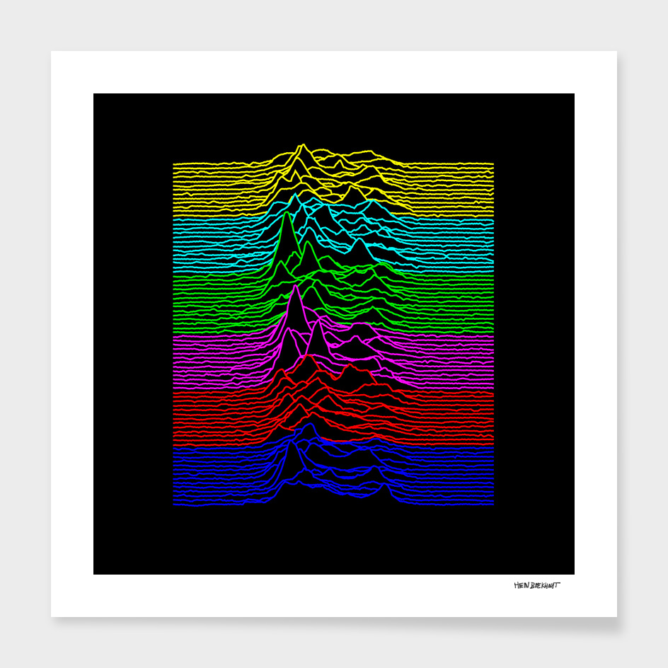 An Unknown Joy from the Pleasures Division - Test Image Edit