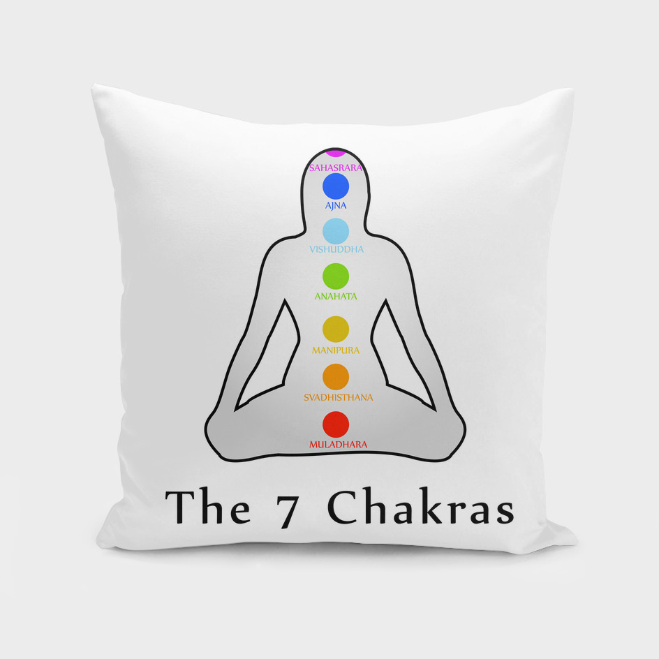 The seven chakras with their respective colors and names
