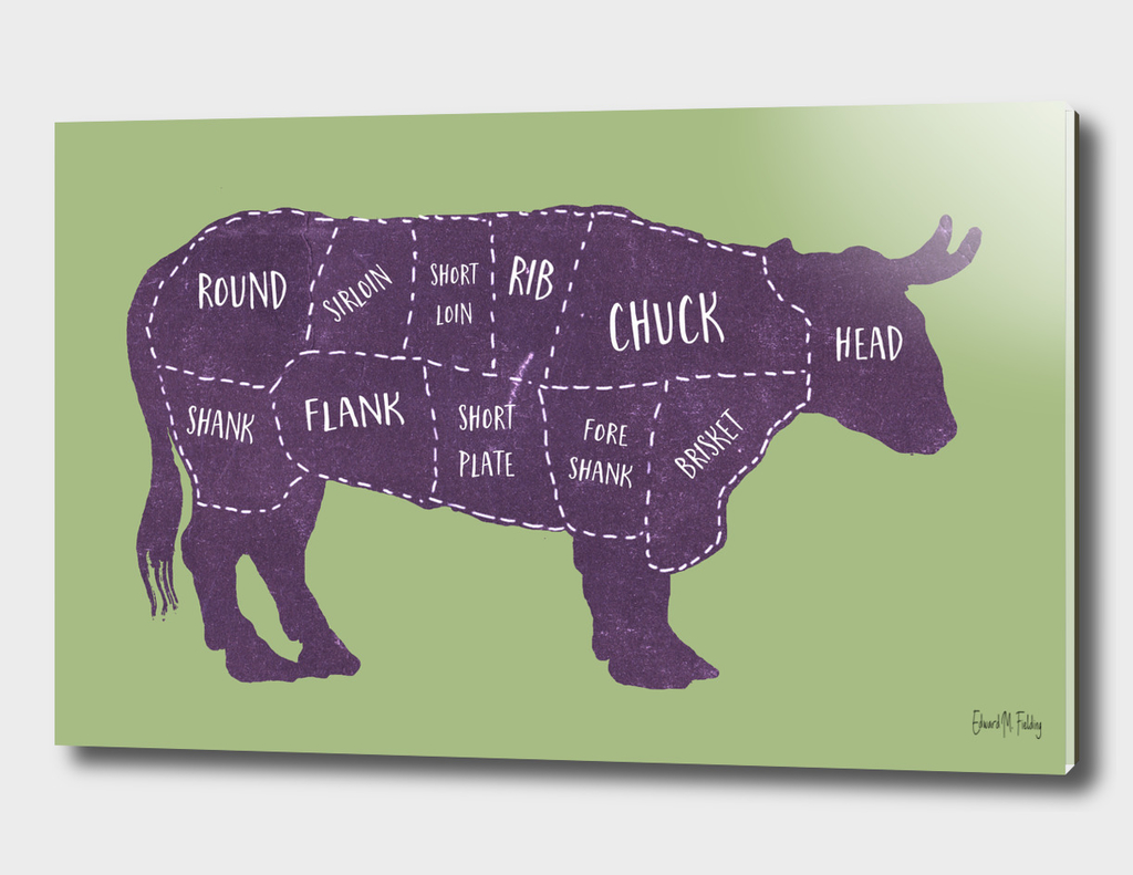 Beef Cuts Butcher Print