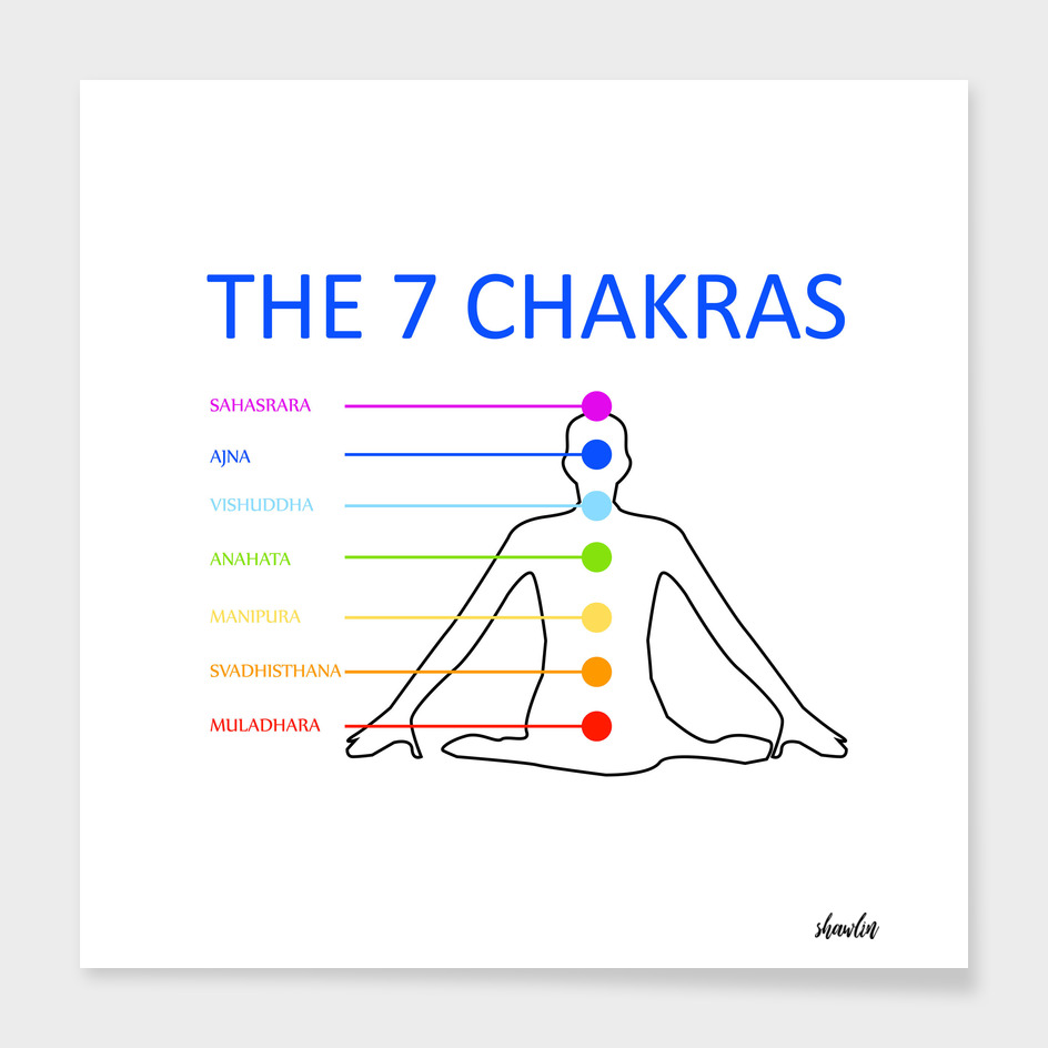 The seven chakras with their respective colors