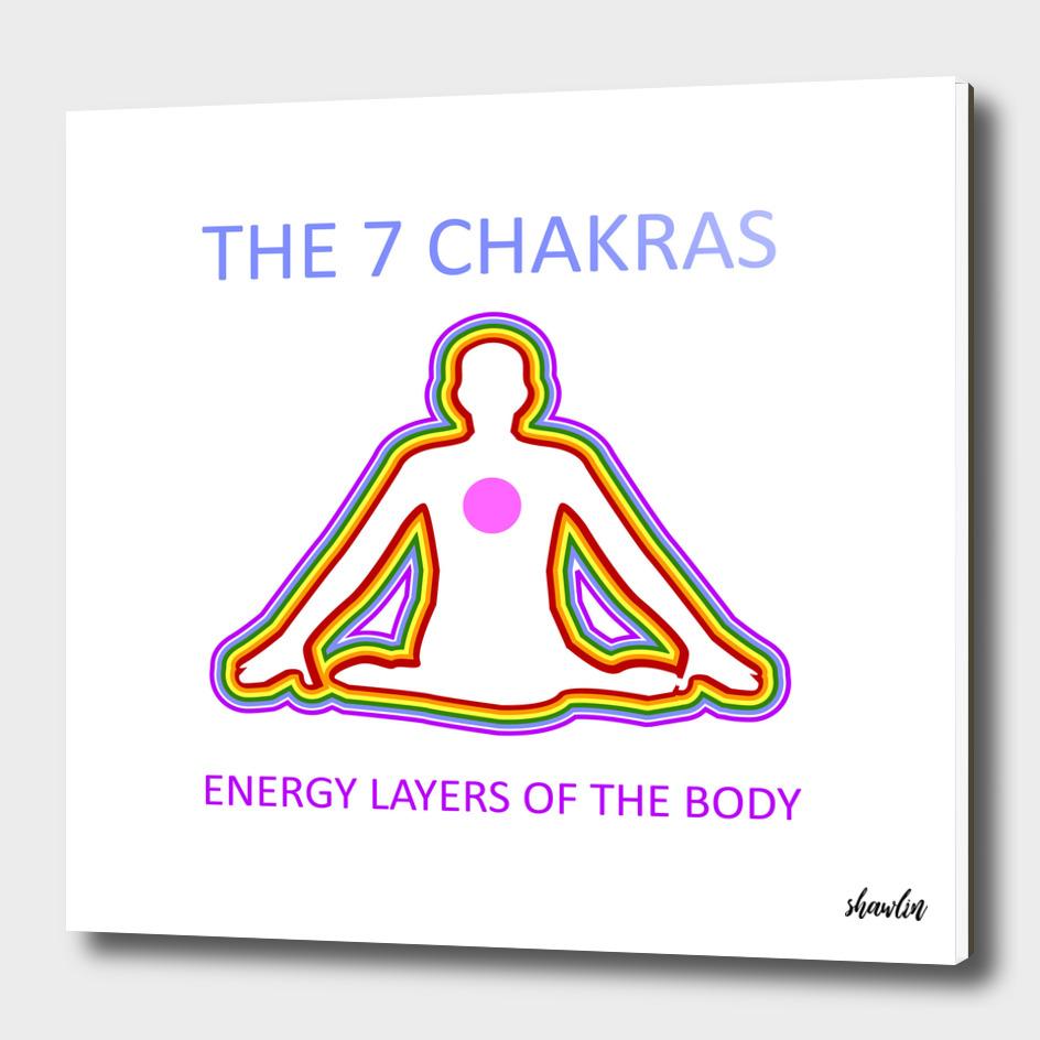 Energy layers