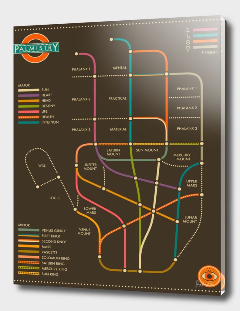 PALMISTRY MAP (Subway Style) 2