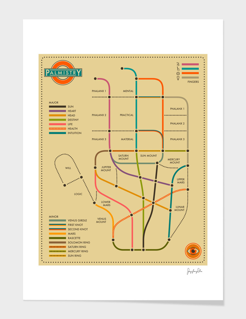 PALMISTRY MAP (Subway Style)