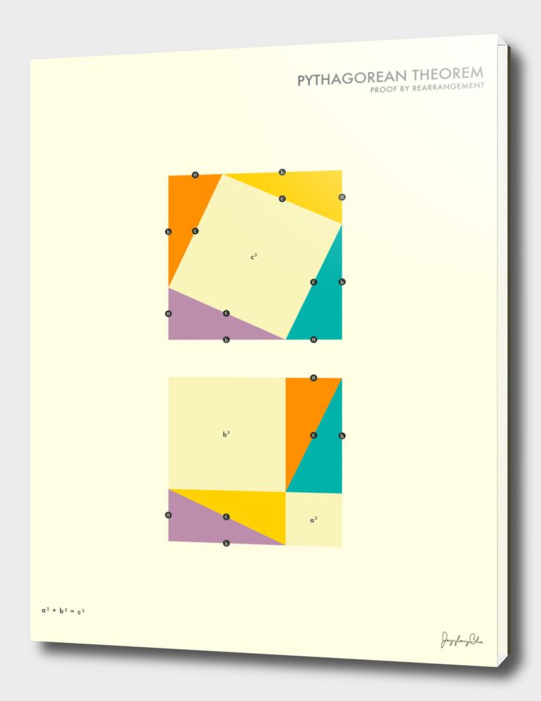 Pythagorean Theorem (Proof by Rearrangement) 1