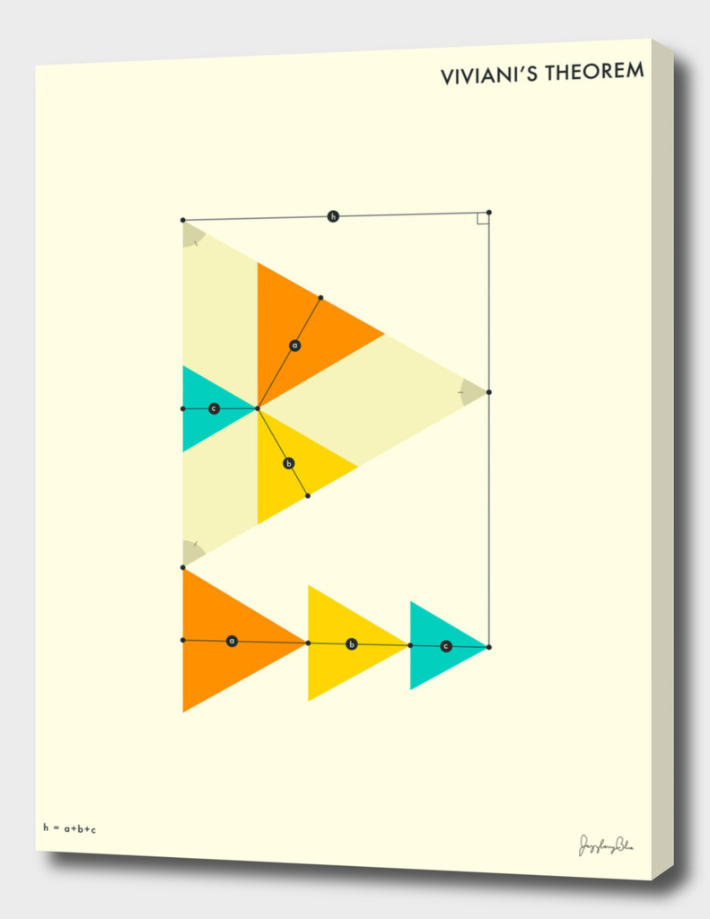 Vivian's Theorem
