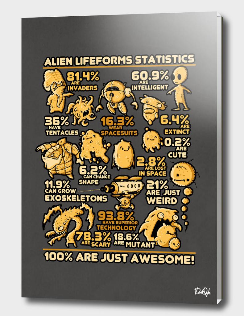 Alien Statistics