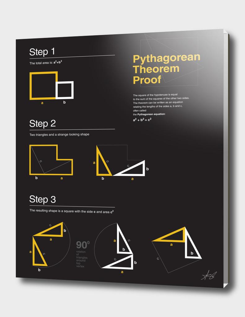 PYTHAGOREAN THEOREM PROOF
