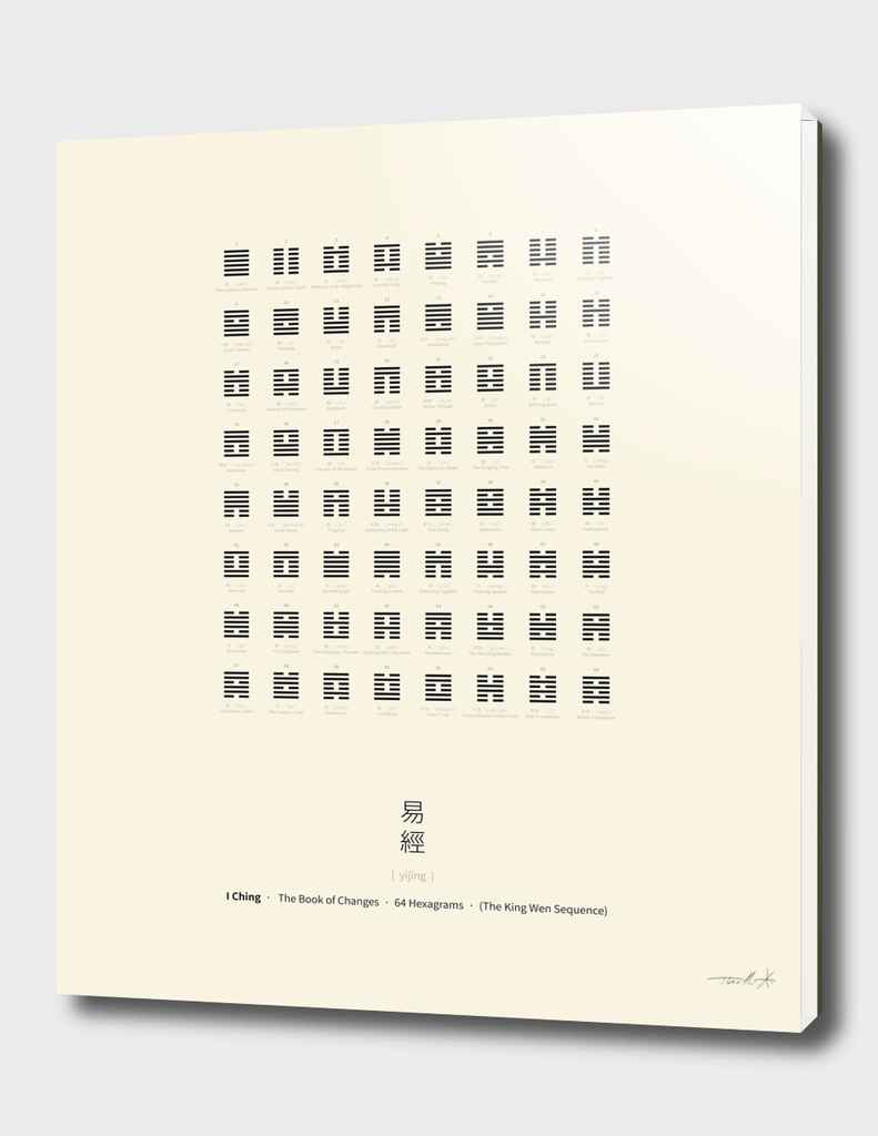 I Ching Chart