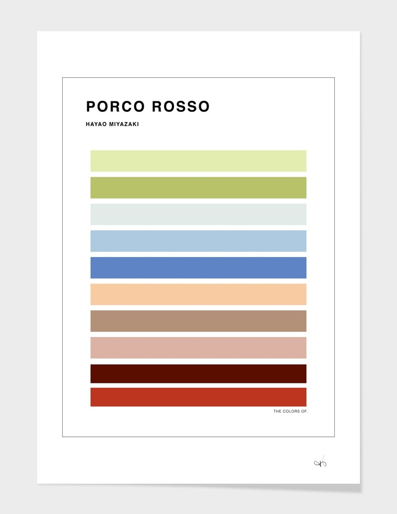 The colors of Porco Rosso