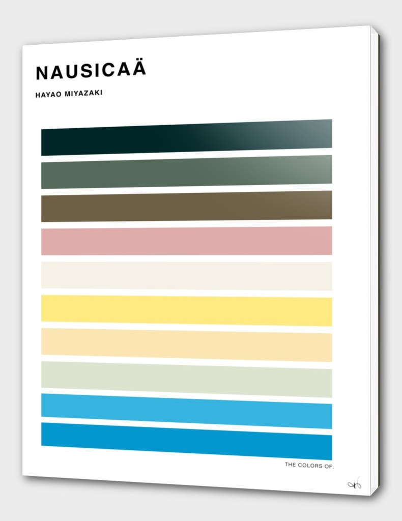 The Colors of Nausicaa